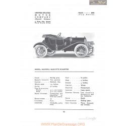 Maxwell Mascotte Roadster Fiche Info 1912