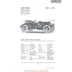 Maxwell Mercury Roadster Fiche Info 1912