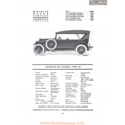 Mc Farlan Six Touring Type 127 Fiche Info 1919