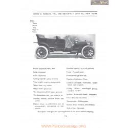 Mercedes 1906 Fiche Info 1906