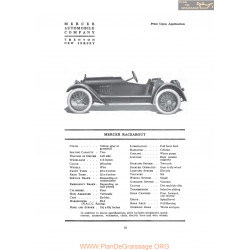 Mercer Raceabout Fiche Info 1919