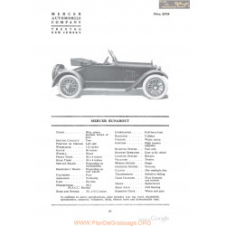 Mercer Runabout Fiche Info 1918