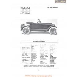 Mercer Runabout Fiche Info 1919