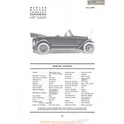 Mercer Touring Fiche Info 1920
