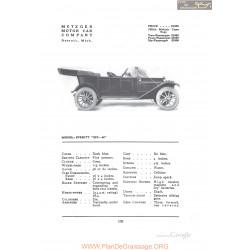 Metzger Everitt Six 48 Fiche Info 1912