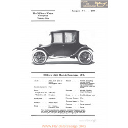 Milburn Light Electric Brougham 27l Fiche Info 1922