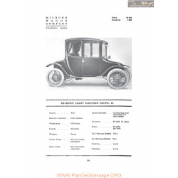Milburn Light Electric Coupe 15 Fiche Info 1916