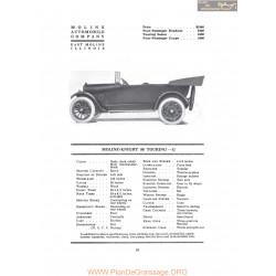 Moline Knight 50 Touring G Fiche Info 1917