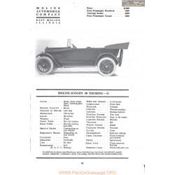 Moline Knight 50 Touring G Fiche Info Mc Clures 1917