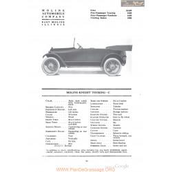 Moline Knight Touring C Fiche Info 1918