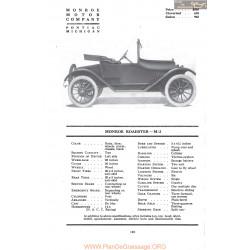 Monroe Roadster M3 Fiche Info Mc Clures 1917