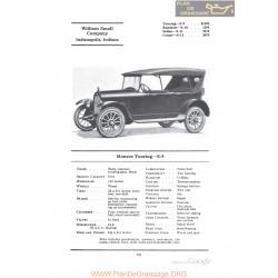 Monroe Touring S 9 Fiche Info 1922