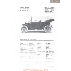 Moon 30 Touring Fiche Info 1912