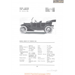 Moon 40 Touring Fiche Info 1912