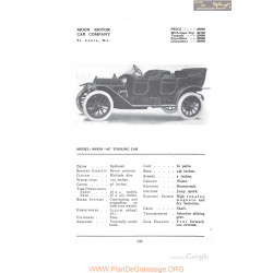 Moon 45 Touring Fiche Info 1912