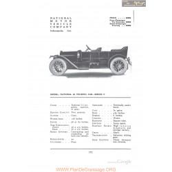 National 40 Touring Series V Fiche Info 1912