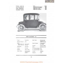 Ohio Electric 43 Fiche Info 1917
