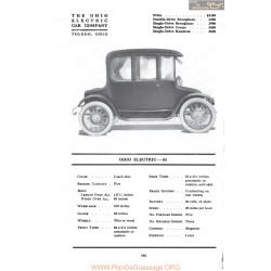 Ohio Electric 43 Fiche Info Mc Clures 1917