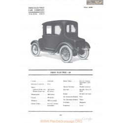 Ohio Electric 63 Fiche Info 1918