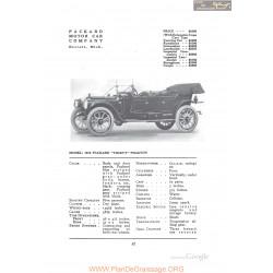 Packard 1912 Thirty Phaeton Fiche Info 1912
