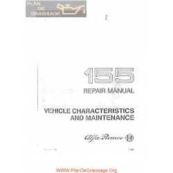 Alfa Romeo 155 Repair Manual Characteristics