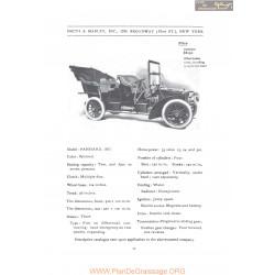 Pahard 1907 Fiche Info 1907