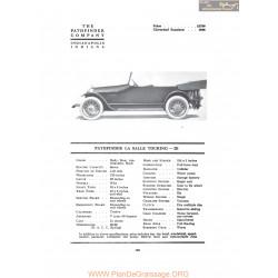Pathfinder La Salle Touring 2b Fiche Info 1917