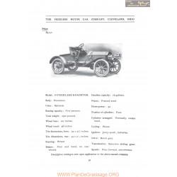 Peerless 14 Roadster Fiche Info 1906