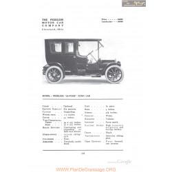 Peerless 24 Four Town Fiche Info 1912