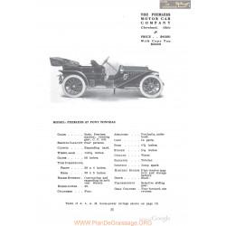 Peerless 27 Pony Tonneau Fiche Info 1910