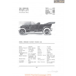 Peerless 40 Four Touring Fiche Info 1912