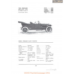 Peerless 48 Six Phaeton Fiche Info 1912
