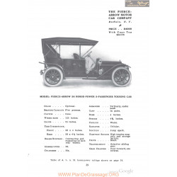 Pierce Arrow 36 Horse Power 5 Passenger Touring Fiche Info 1910