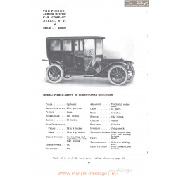 Pierce Arrow 36 Horse Power Brougham Fiche Info 1910
