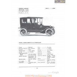 Pierce Arrow 36hp Brougham Fiche Info 1912