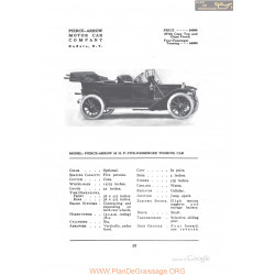 Pierce Arrow 36hp Five Passenger Touring Fiche Info 1912