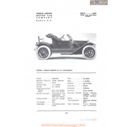 Pierce Arrow 36hp Runabout Fiche Info 1912