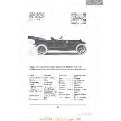 Pope Hartford Seven Passenger Touring 28 Fiche Info 1912