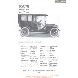 Pope Man Hardford T Limousine Fiche Info 1910