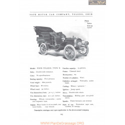 Pope Toledo Type X Fiche Info 1906