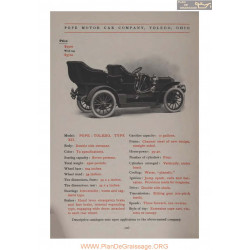 Pope Toledo Type Xii Fiche Info 1906
