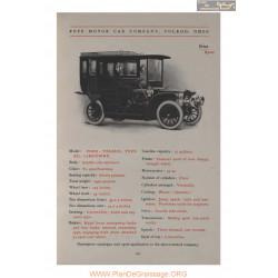Pope Toledo Type Xii Limousine Fiche Info 1906