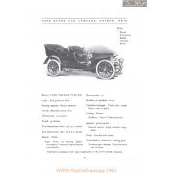 Pope Toledo Type Xv Fiche Info 1907