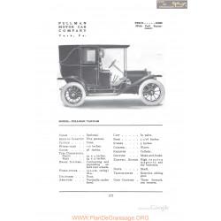 Pullman Taxicab Fiche Info 1912