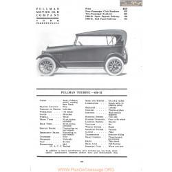 Pullman Touring 424 32 Fiche Info Mc Clures 1917
