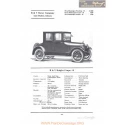 R&v Knight Coupe R Fiche Info 1922
