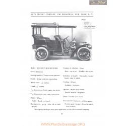 Rochet Schneider Fiche Info 1907