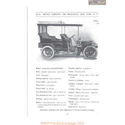Rochet Schneider Seven Persons Fiche Info 1906