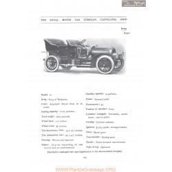 Royal Mocel G Fiche Info 1906