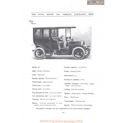 Royal Model H Fiche Info 1906